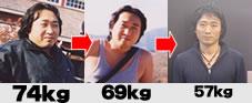 15kg以上のダイエットに成功!