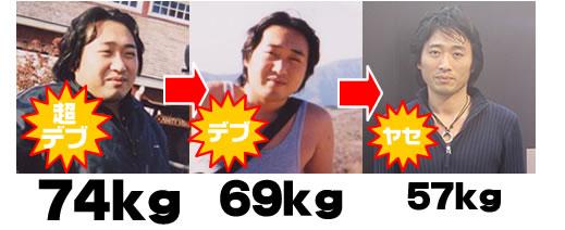 驚きの15kgダイエット